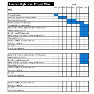 30 Fresh Project Rollout Plan Template Images
