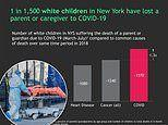 More than 4,000 New York children have lost a parent to coronavirus, report finds