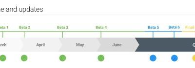 Android Q Timeline Puts Beta 2 Ahead Of Google I/O, Finalization in Q3
