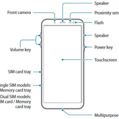 Galaxy J6 Manual Published Prematurely, Reveals New Details