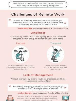 How To Make Remote Working Work