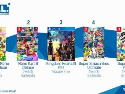 New Super Mario Bros. U Deluxe Reclaims the Top Spot on the French Charts