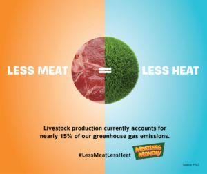 """""""We Are Still In"""": Meatless Monday Stands with the Coalition to Include Food in Climate Action Conversation"""