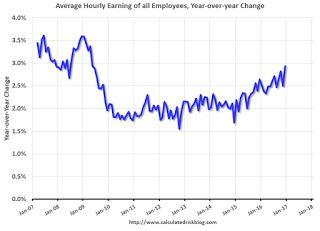 Comments: Solid December Employment Report, Pickup in Wage Growth