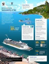 New partnership for improving Caribbean's sustainable tourism