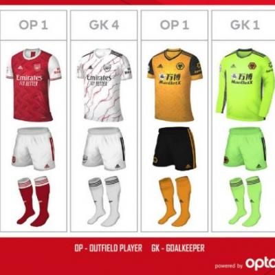 Arsenal suggest keeper Bernd Leno will wear outfield away kit for home tie against Wolves in possible move to avoid kit clash