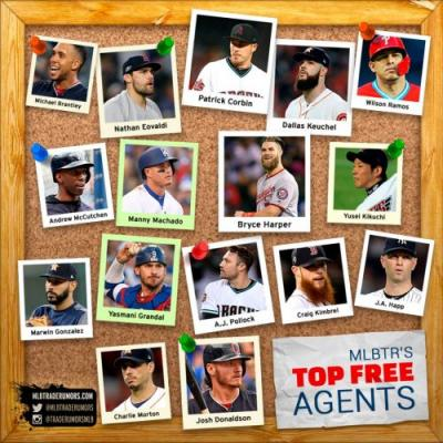 2018-19 Top 50 MLB Free Agents With Predictions
