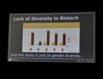 Invest in Diversity to Drive Innovation