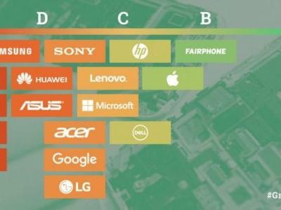 Greenpeace Gives Apple a B- in 'Guide to Greener Electronics'