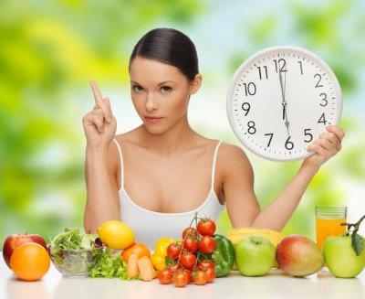 Can Time-Restricted Eating Help with Weight Loss?