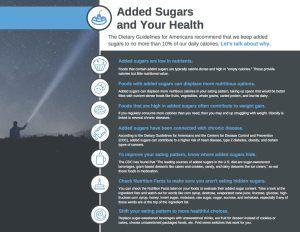Added Sugars and Your Health
