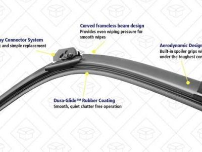 Finally Replace Those Old Wiper Blades With This One-Day Michelin Radius Sale