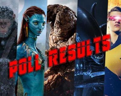 POLL RESULTS: Which 20th Century Fox Franchise Should Disney Prioritize?
