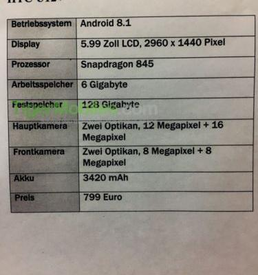 New HTC U12 Plus Leak Points To 128GB Of Storage, Android 8.1