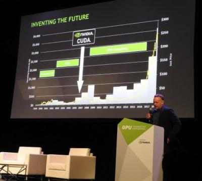 Nvidia: 'Every cloud computing software maker is building on top of CUDA'