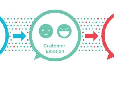 5 Ways Product Managers Can Prioritize Mobile Customers