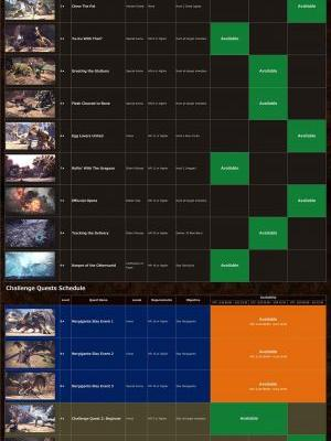 Monster Hunter World - here's the current Event Quest Schedule for March 16 - April 5