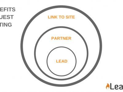 Guest Posting as a Way to Generate Leads