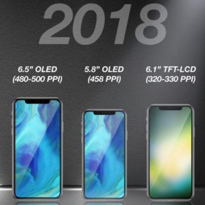 KGI Analyst Says One 2018 iPhone Model Won't Feature 3D Touch