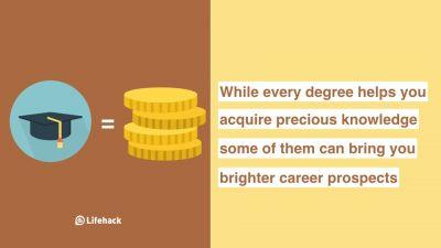 11 College Degrees That Can Make You Feel Easier in the Job Market