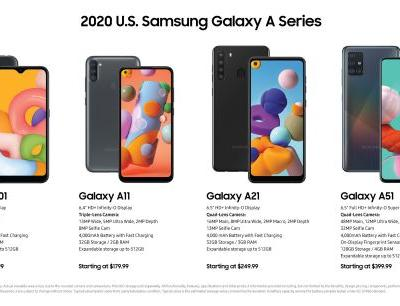 Samsung Updates Galaxy A-Series: Affordable 5G Smartphones