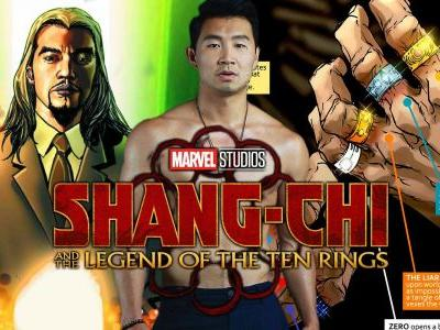 Shang-Chi & The Legend Of The Ten Rings Movie Title Meaning Explained