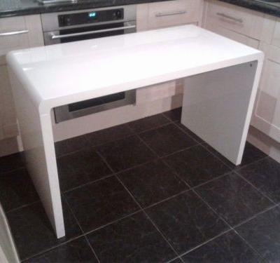 20 Awesome White High Gloss Desk Pictures