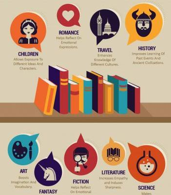 Reading for Kids: 17 Reasons Why It's Important and Where to Start