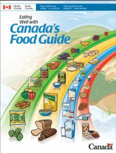 Canada's food guide: proposed revisions