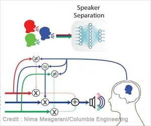 New Cognitive Hearing Aid Developed Filters Out the Noise