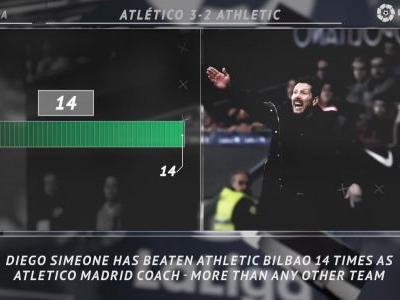 5 Things.Solari wins his first four competitive games as Real Madrid boss