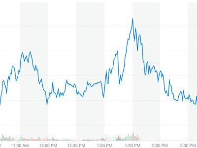 Here's how Apple's stock fared during today's big hardware event