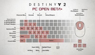 Destiny 2 Key Bindings and Key Mapping
