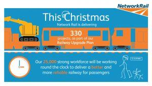 Passengers Across London Reminded To Check Before They Travel This Christmas And New Year