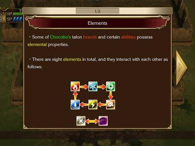Chocobo's Mystery Dungeon: Every Buddy Elements Guide