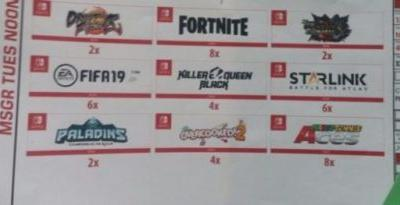 Possible Nintendo's E3 Game Announcements Leaked