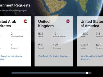 Apple's new Transparency Report page details government data requests