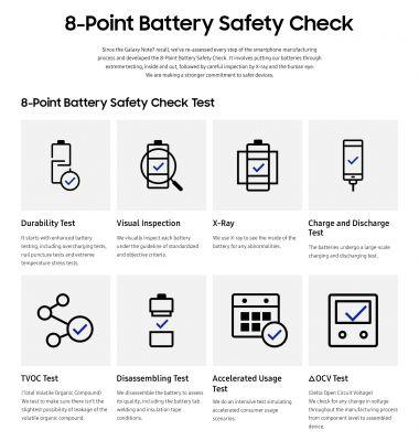 Samsung Introduces 8-Point Battery Safety Check