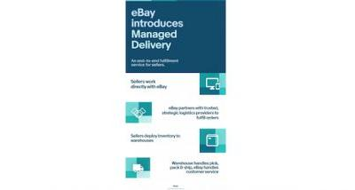 EBay's Managed Delivery Is Its Own Fulfillment Service For Sellers