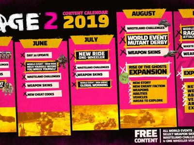 Rage 2 post-release content includes two expansions, free content and weekly challenges