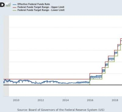"""Fixing the """"Textbook Lag"""" with FRED : Monetary policy in a world of ample reserves"""