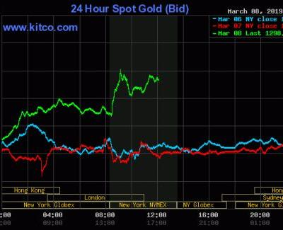 Gold Prices Jump After A Weaker Than Expected U.S. Jobs Report