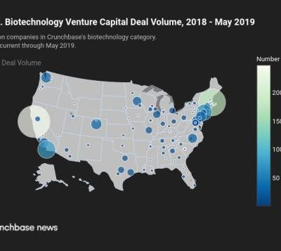 Where are all the biotech startups raising?