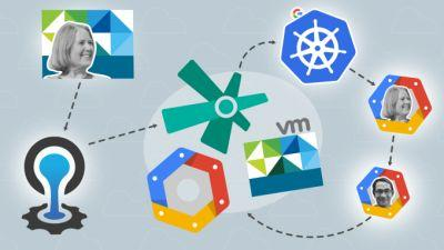 Seven moves that led to the VMware-Pivotal-Google partnership