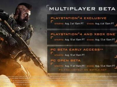 Call of Duty: Black Ops IIII Private Multiplayer Beta Starts in August