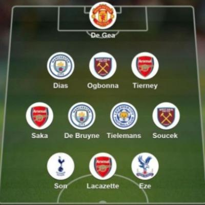 Premier League team of the week: Arsenal trio join Manchester United star in BBC XI
