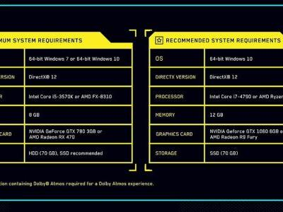 Cyberpunk 2077 minimum and recommended PC specs announced
