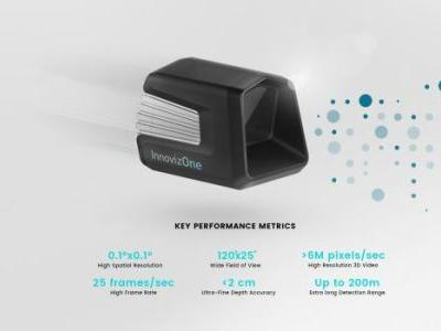 LiDAR maker Innoviz raises $65M from Delphi, Magna and more