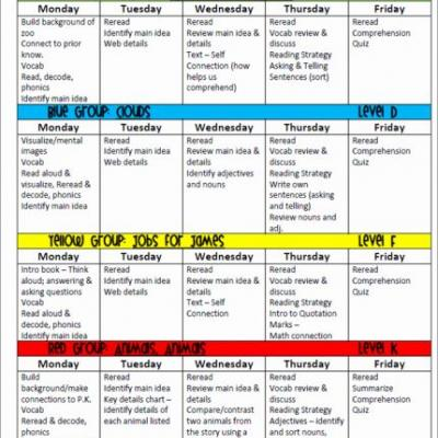 30 Elegant Differentiated Lesson Plan Template Images