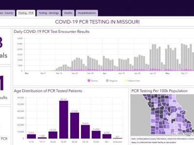 Missouri changes reporting of COVID-19 testing data and positivity rate